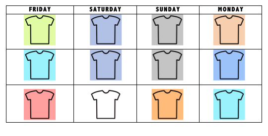 This is a graphic visualization of the different colored tops I wore over the weekend. This knowledge is drawn out from memory and illustrated in the form of a table. On Saturday and Sunday I worked all day, therefore I wore the same shirt throughout. This is an example of creating a quantitative representation of data.