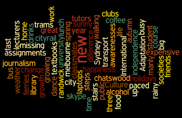 This is a collection of words reflecting my thoughts and experiences from living in Sydney for a year. I came here last February for university and currently live with my sister. I tried my best to express these thoughts visually through this diagram. They're mostly random recollections from the beginning of last year up until now.